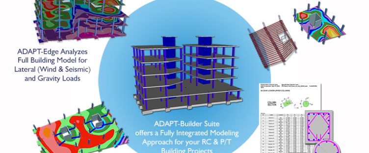 14 reasons why ADAPT ABI  is a good investment over other Bridge solutions…